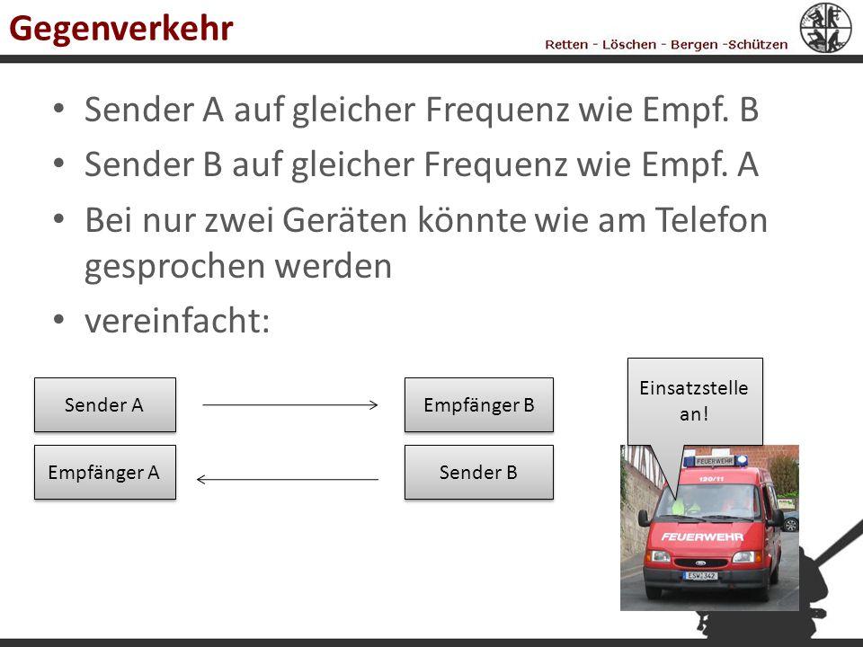 Gegenverkehr Sender A auf gleicher Frequenz wie Empf. B Sender B auf gleicher Frequenz wie Empf. A Bei nur zwei Geräten könnte wie am Telefon gesproch