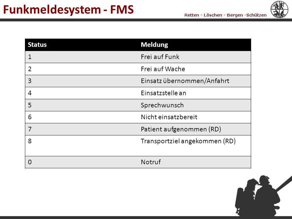 Funkmeldesystem - FMS StatusMeldung 1Frei auf Funk 2Frei auf Wache 3Einsatz übernommen/Anfahrt 4Einsatzstelle an 5Sprechwunsch 6Nicht einsatzbereit 7P