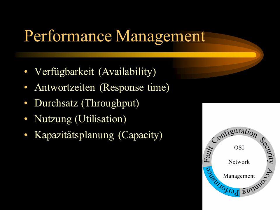 Performance Management Verfügbarkeit (Availability) Antwortzeiten (Response time) Durchsatz (Throughput) Nutzung (Utilisation) Kapazitätsplanung (Capa