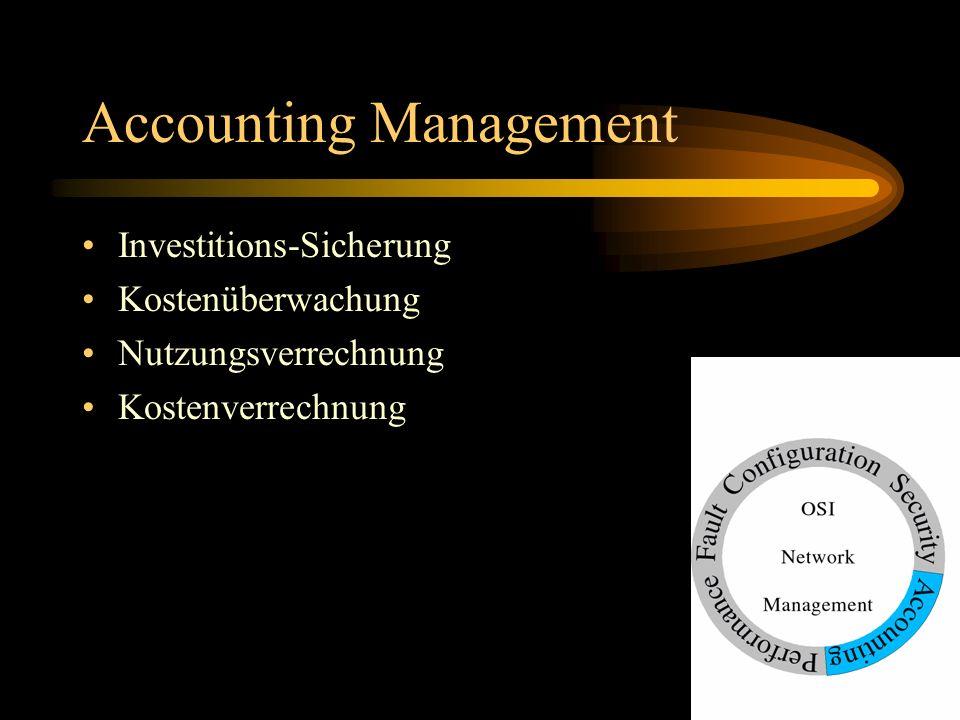 Accounting Management Investitions-Sicherung Kostenüberwachung Nutzungsverrechnung Kostenverrechnung