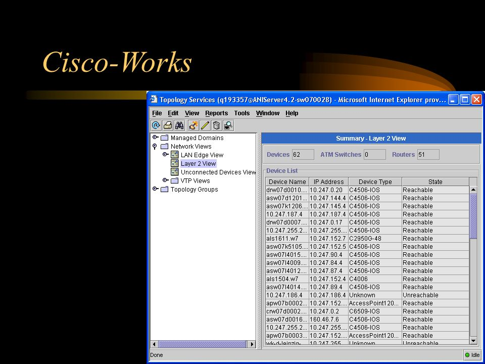 Cisco-Works