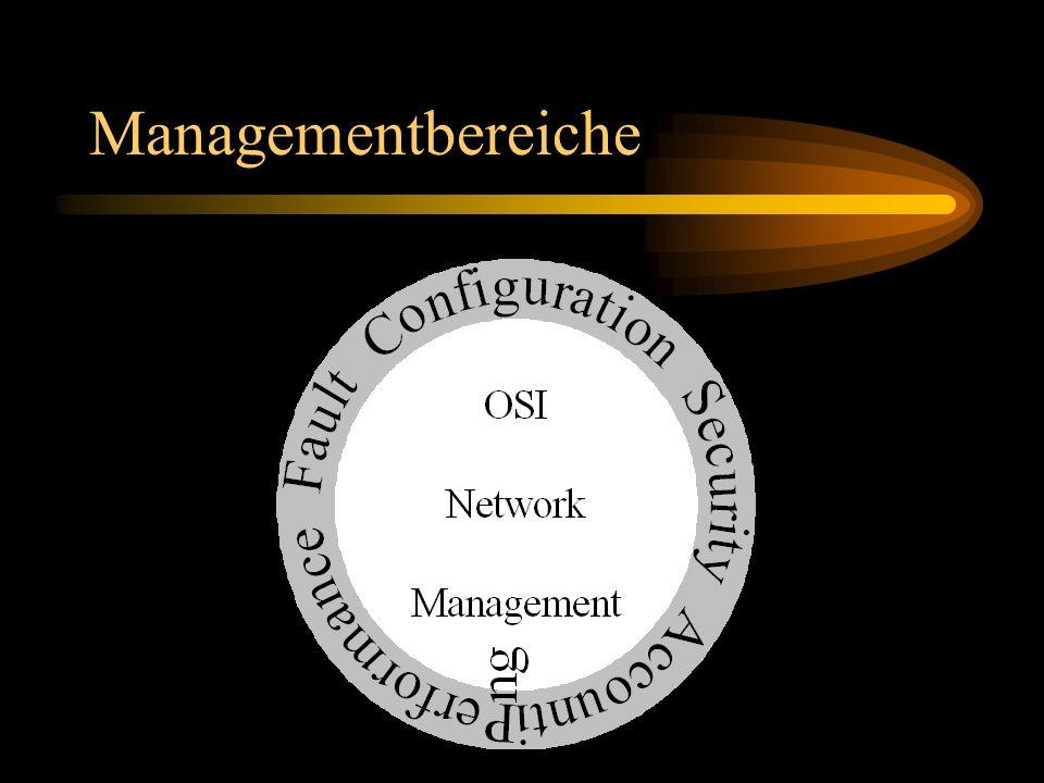 Managementbereiche