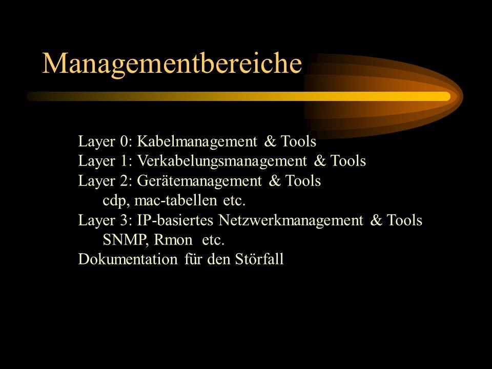 Layer 0: Kabelmanagement & Tools Layer 1: Verkabelungsmanagement & Tools Layer 2: Gerätemanagement & Tools cdp, mac-tabellen etc. Layer 3: IP-basierte