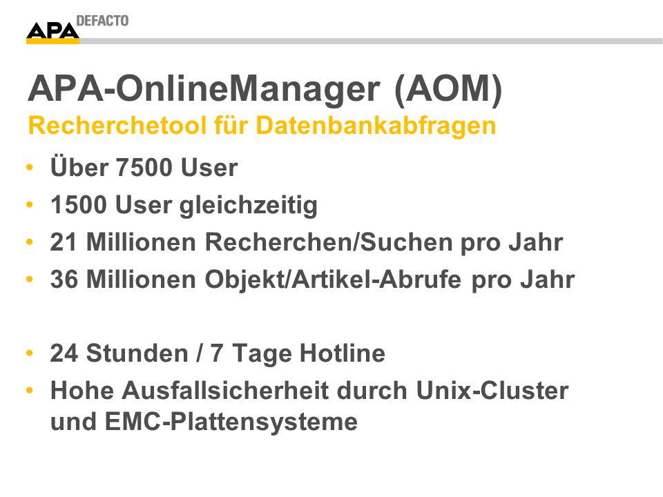 APA-OnlineManager (AOM) Recherchetool für Datenbankabfragen Über 7500 User 1500 User gleichzeitig 21 Millionen Recherchen/Suchen pro Jahr 36 Millionen Objekt/Artikel-Abrufe pro Jahr 24 Stunden / 7 Tage Hotline Hohe Ausfallsicherheit durch Unix-Cluster und EMC-Plattensysteme