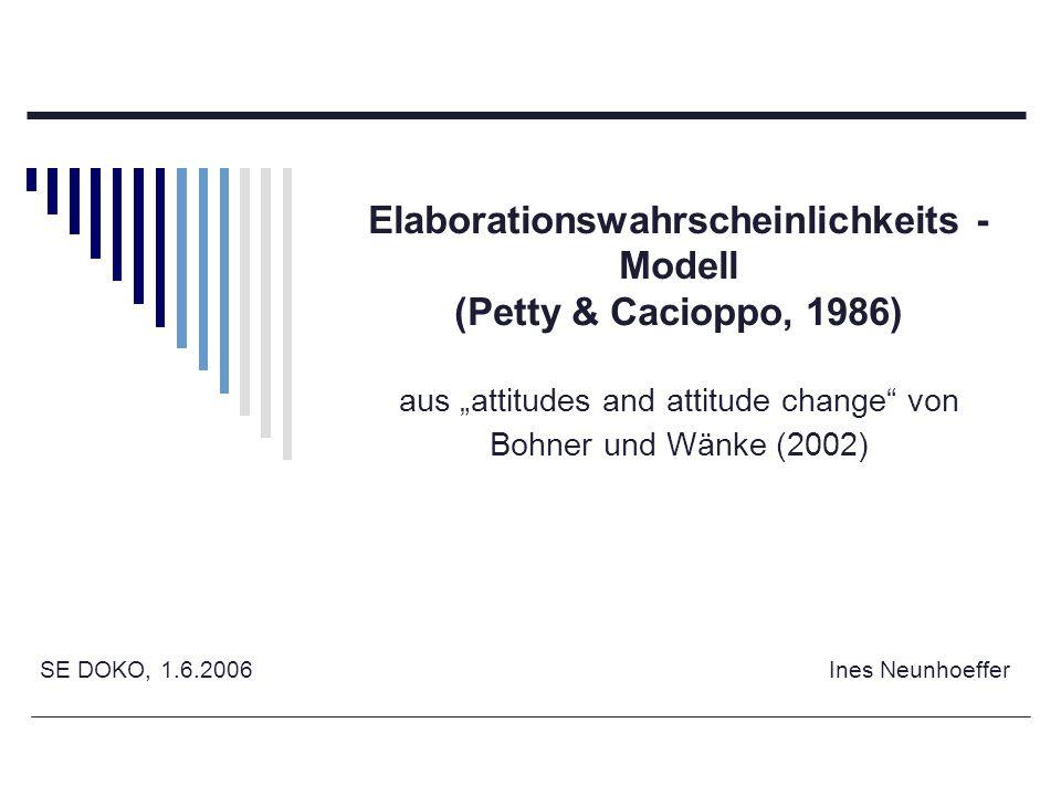 Elaborationswahrscheinlichkeits - Modell (Petty & Cacioppo, 1986) aus attitudes and attitude change von Bohner und Wänke (2002) SE DOKO, 1.6.2006 Ines