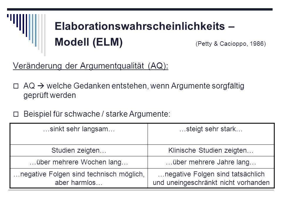 Elaborationswahrscheinlichkeits – Modell (ELM) (Petty & Cacioppo, 1986) Veränderung der Argumentqualität (AQ): AQ welche Gedanken entstehen, wenn Argu