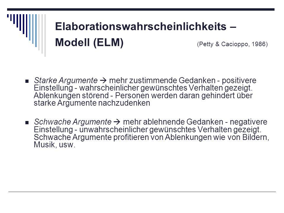 Elaborationswahrscheinlichkeits – Modell (ELM) (Petty & Cacioppo, 1986) Starke Argumente mehr zustimmende Gedanken - positivere Einstellung - wahrsche