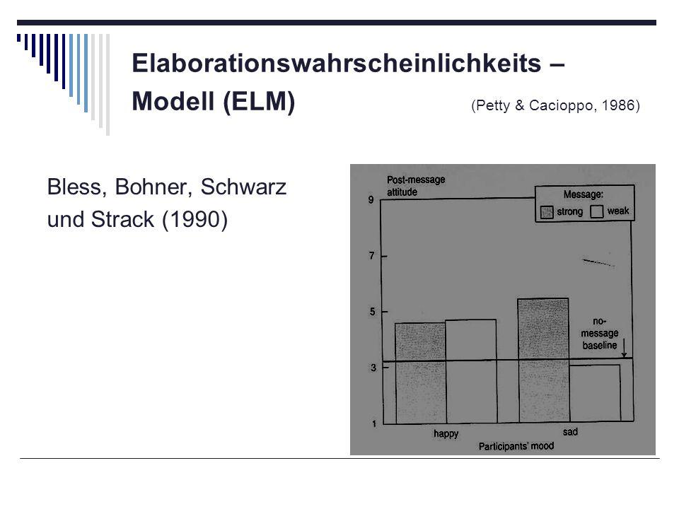 Elaborationswahrscheinlichkeits – Modell (ELM) (Petty & Cacioppo, 1986) Bless, Bohner, Schwarz und Strack (1990)