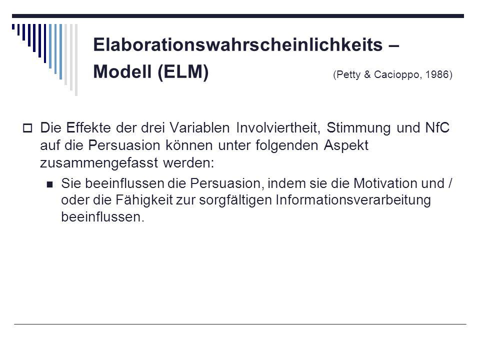 Elaborationswahrscheinlichkeits – Modell (ELM) (Petty & Cacioppo, 1986) Die Effekte der drei Variablen Involviertheit, Stimmung und NfC auf die Persua