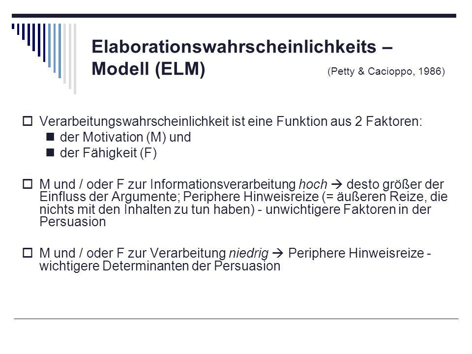 Elaborationswahrscheinlichkeits – Modell (ELM) (Petty & Cacioppo, 1986) Verarbeitungswahrscheinlichkeit ist eine Funktion aus 2 Faktoren: der Motivati