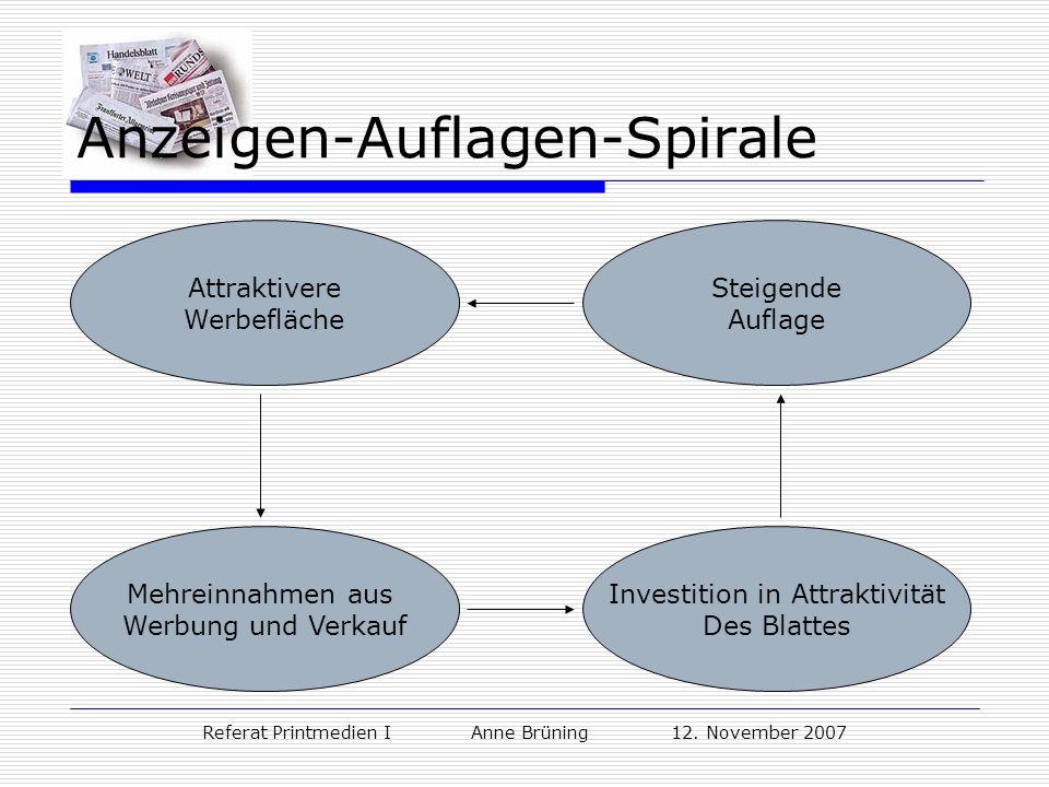 Referat Printmedien I Anne Brüning 12. November 2007 Anzeigen-Auflagen-Spirale Attraktivere Werbefläche Investition in Attraktivität Des Blattes Mehre