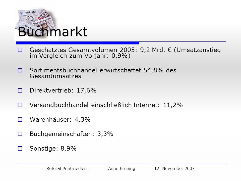 Referat Printmedien I Anne Brüning 12. November 2007 Buchmarkt Geschätztes Gesamtvolumen 2005: 9,2 Mrd. (Umsatzanstieg im Vergleich zum Vorjahr: 0,9%)