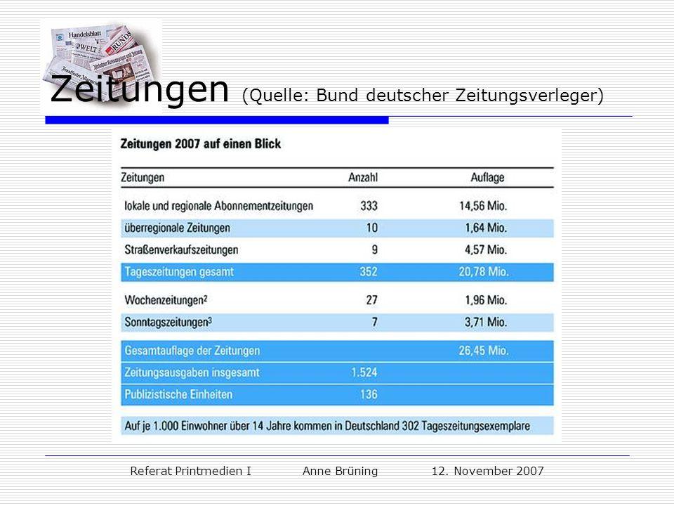 Referat Printmedien I Anne Brüning 12. November 2007 Zeitungen (Quelle: Bund deutscher Zeitungsverleger)