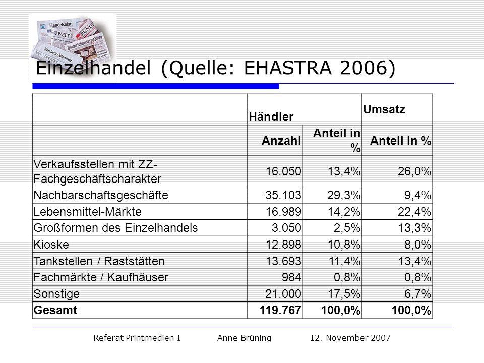 Referat Printmedien I Anne Brüning 12. November 2007 Einzelhandel (Quelle: EHASTRA 2006) Händler Umsatz Anzahl Anteil in % Verkaufsstellen mit ZZ- Fac