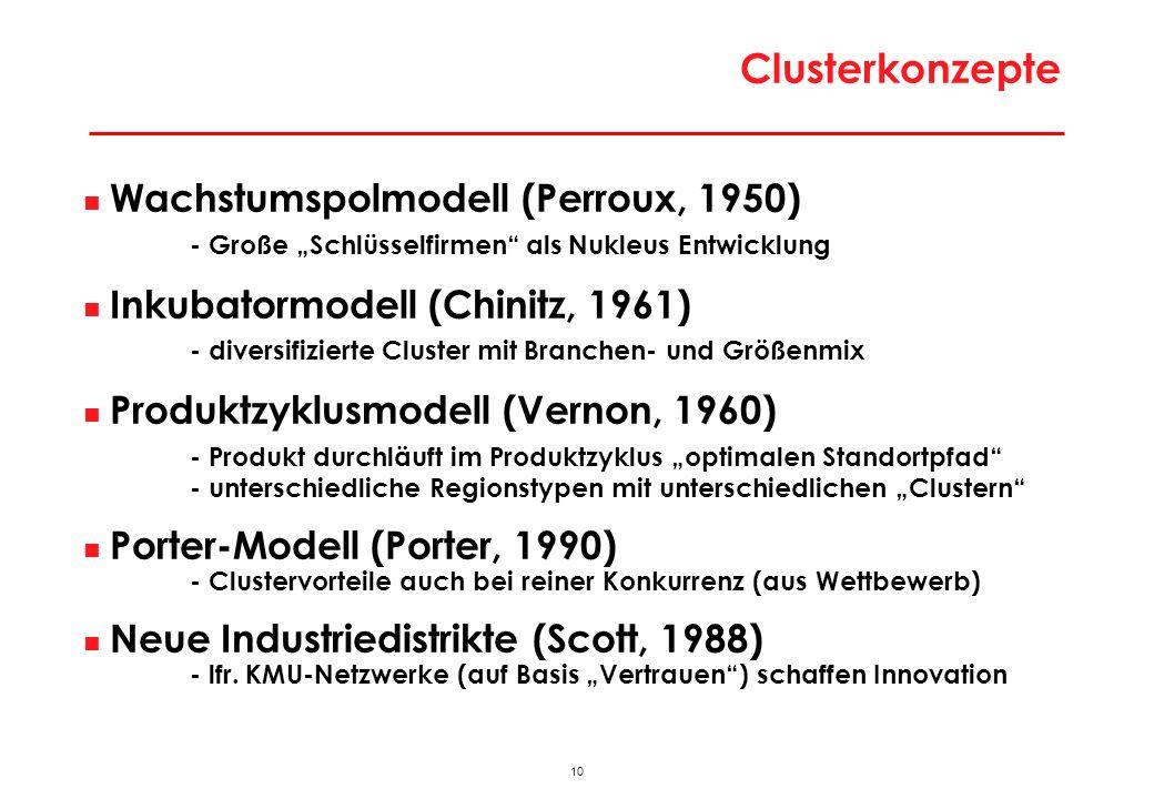 9 Arten von Agglomerationsvorteilen (Hoover, 1937, 1948) Agglomerationsvorteile (agglomeration economies) Interne Größenvorteile (internal economies o