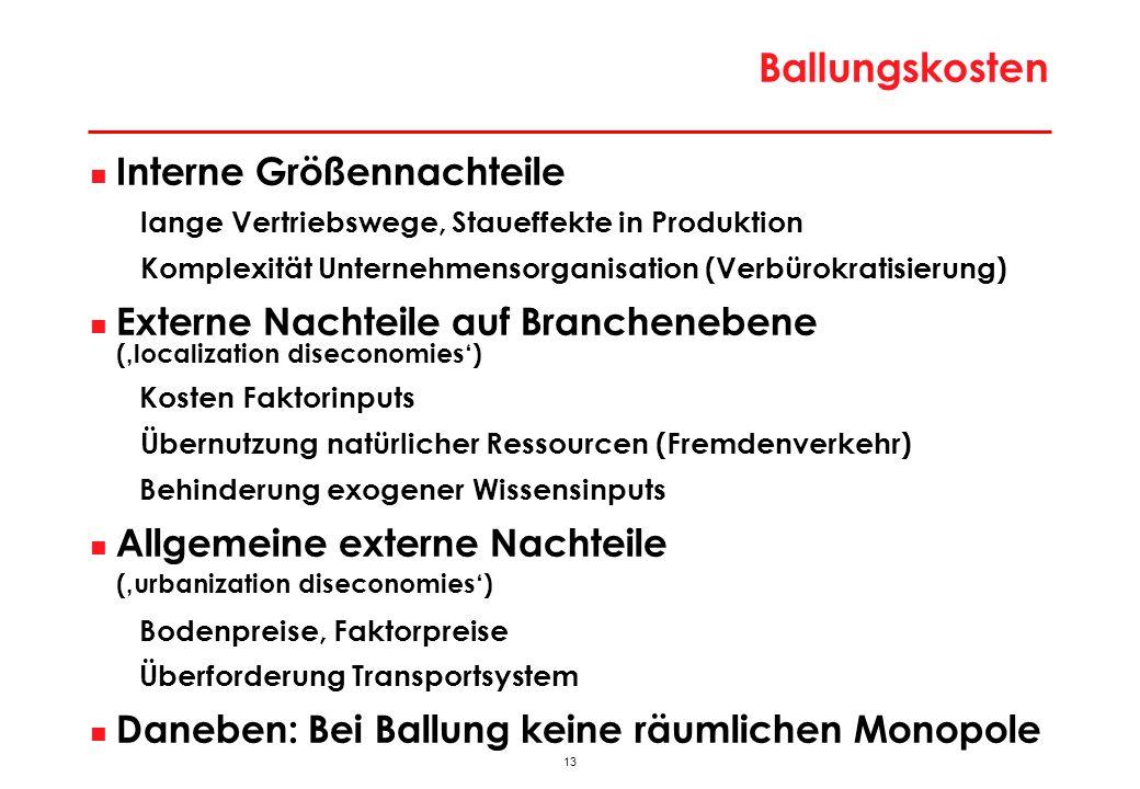 12 Räumliche Konzentration in Österreich KonzentrationBranchenEntropie Hoch Forschung Kultur Banken, Versicherungen Produzentendienste Öffentliche Verwaltung Pers., soz.
