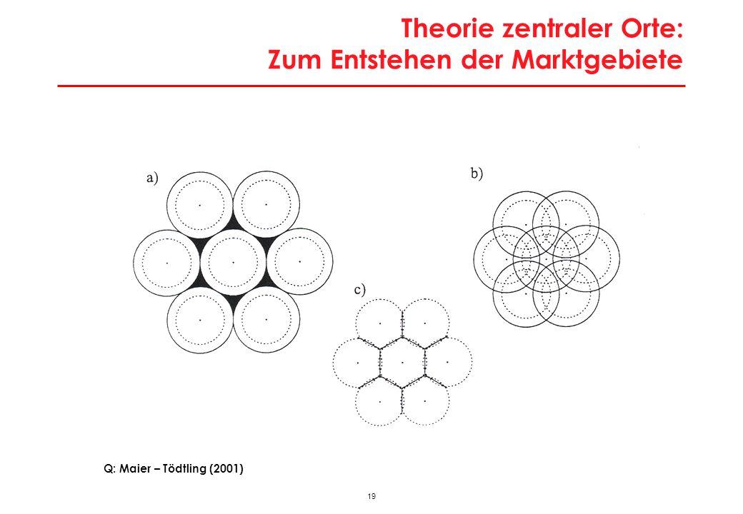 18 Theorie zentraler Orte: Obere und untere Grenze der Marktreichweite Q: Maier – Tödtling (2001)