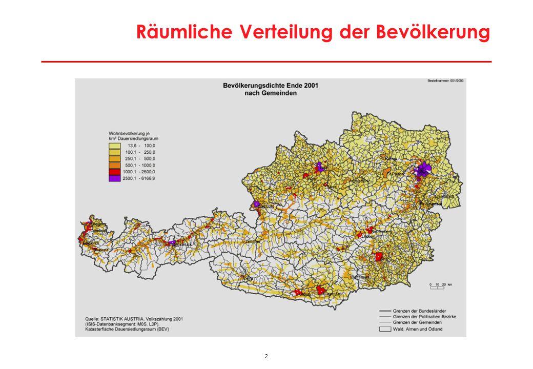 32 Charakteristika Umland Baden, Bruck/Leitha, Gänserndorf, Korneuburg, Mödling, Tulln, Wien-Umgebung, Graz-Umgebung, Eferding, Linz-Land, Urfahr, Salzburg-Land, Innsbruck-Land Werte 2001Bezirke RegionstypÖsterreich = 100 Einwohner Ø96.553119 Bevölkerungsdichte151,663 Erwerbstätige Ø36.307101 Wirtschaftsstruktur (Anteil ErwT %) Agrarsektor4,7113 Produktionssektor30,9112 Industrie21,8117 davon technologieorientiert24,998 Dienstleistungssektor64,494 Handel, Verkehr, Nachrichten20,8123 Tourismus5,392 Unternehmensdienste7,078 Öffentliche, pers., soz.