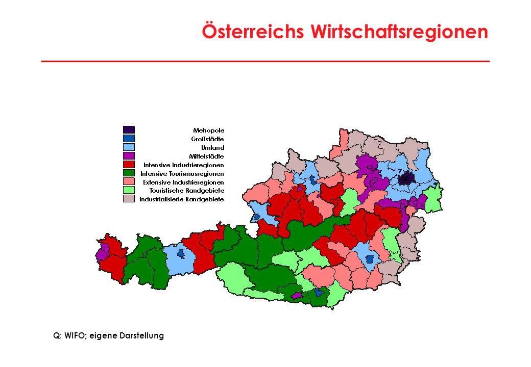 25 Hierarchie der Wirtschaftsregionen in Österreich Kapitalintensive Verdichtungsregionen Humankapitalintensive Regionen Metropole 1 Bezirk Großstädte