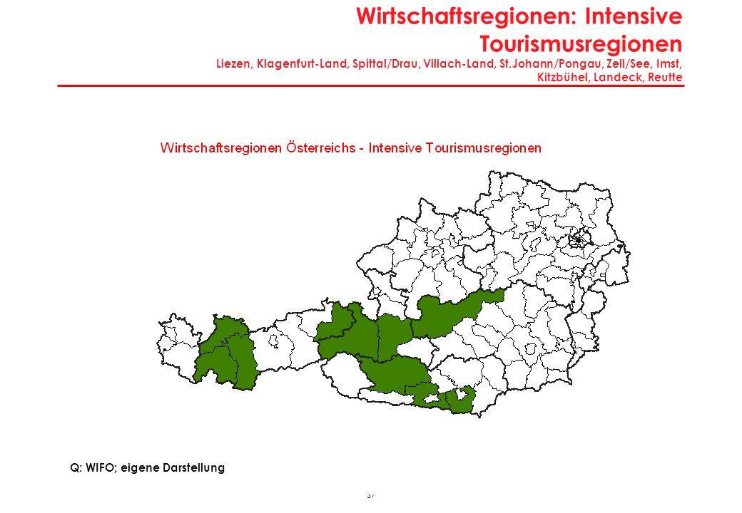 36 Charakteristika Intensive Industrieregionen Amstetten, Neunkirchen, St.Pölten-Land, Bruck/Mur, Judenburg, Leoben, Mürzzuschlag, Gmunden, Kirchdorf,