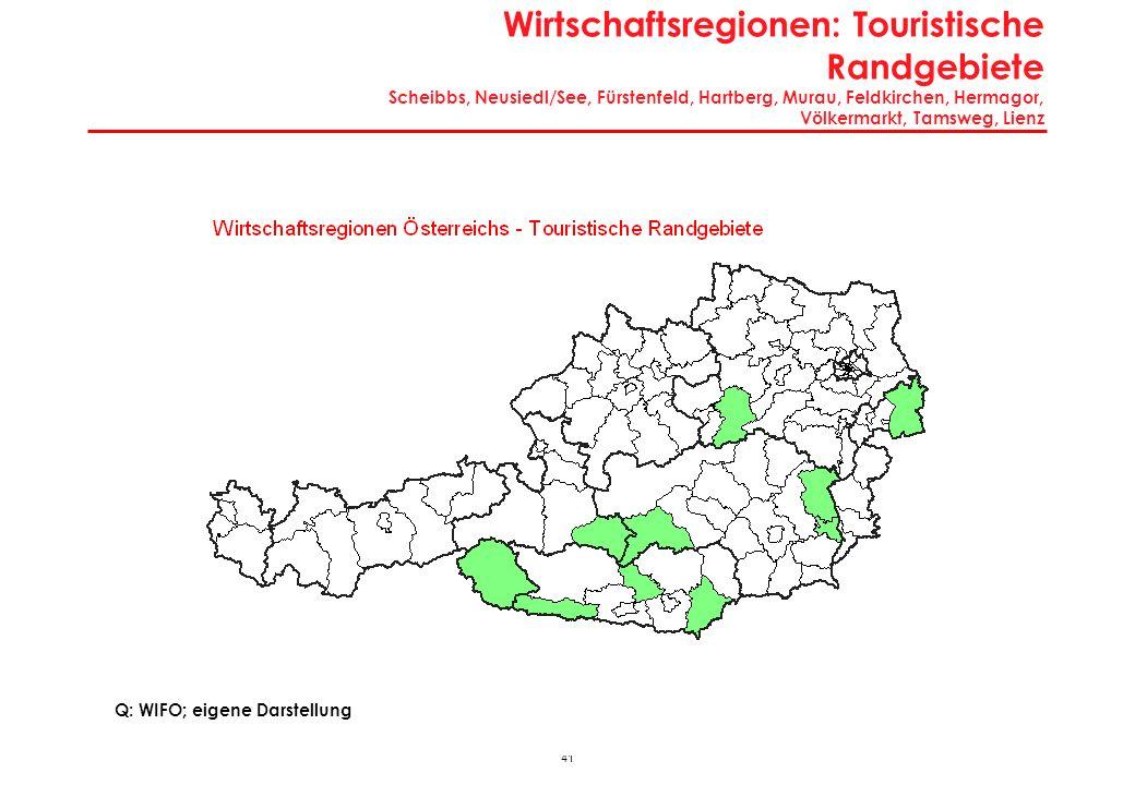 40 Charakteristika Extensive Industrieregionen Gmünd, Lilienfeld, Melk, Wiener Neustadt-Land, Mattersburg, Deutschlandsberg, Knittelfeld, Leibnitz, Voitsdorf, Weiz, St.Veit/Glan, Wolfsberg, Braunau, Grieskirchen, Perg, Ried, Steyr-Land Werte 2001Bezirke RegionstypÖsterreich = 100 Einwohner Ø59.41973 Bevölkerungsdichte78,733 Erwerbstätige Ø20.40457 Wirtschaftsstruktur (Anteil ErwT %) Agrarsektor9,6230 Produktionssektor38,8141 Industrie27,2146 davon technologieorientiert28,7113 Dienstleistungssektor51,776 Handel, Verkehr, Nachrichten14,485 Tourismus4,781 Unternehmensdienste4,449 Öffentliche, pers., soz.