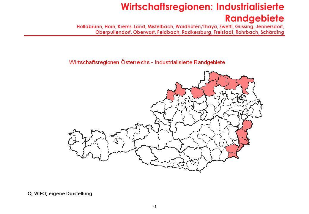 42 Charakteristika Touristische Randgebiete Scheibbs, Neusiedl/See, Fürstenfeld, Hartberg, Murau, Feldkirchen, Hermagor, Völkermarkt, Tamsweg, Lienz W