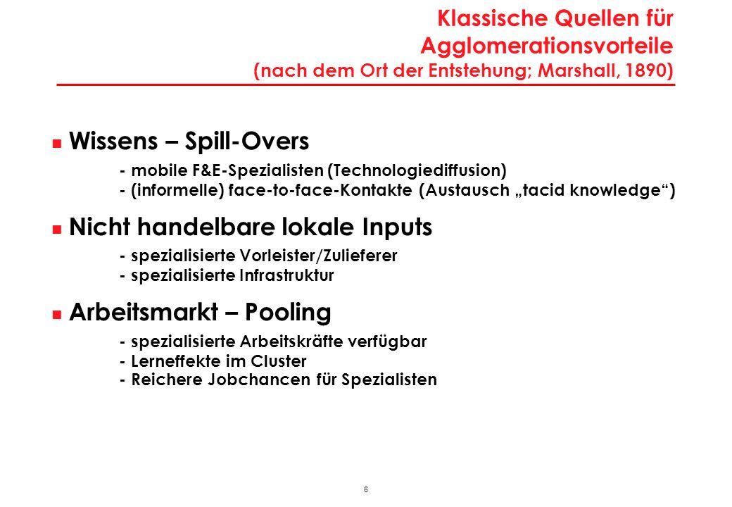 36 Charakteristika Intensive Industrieregionen Amstetten, Neunkirchen, St.Pölten-Land, Bruck/Mur, Judenburg, Leoben, Mürzzuschlag, Gmunden, Kirchdorf, Vöcklabruck, Wels-Land, Hallein, Kufstein, Schwaz, Bludenz, Bregenz Werte 2001Bezirke RegionstypÖsterreich = 100 Einwohner Ø74.84692 Bevölkerungsdichte77,632 Erwerbstätige Ø29.48682 Wirtschaftsstruktur (Anteil ErwT %) Agrarsektor5,5132 Produktionssektor38,9141 Industrie28,9155 davon technologieorientiert21,685 Dienstleistungssektor55,682 Handel, Verkehr, Nachrichten14,888 Tourismus6,6114 Unternehmensdienste4,854 Öffentliche, pers., soz.