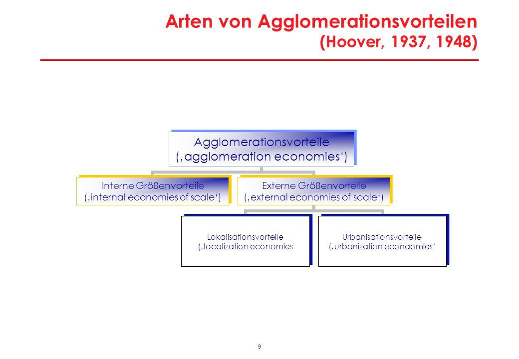 8 Quellen für Agglomerationsvorteile (nach zugrundliegenden Mechanismen; Duranton – Puga, 2004) Gemeinsame Nutzung unteilbarer Güter und Faktoren (Sharing) - Unteilbare lokale Infrastrukturen - stärkere Arbeitsteilung, höhere Input-Differenzierung - Möglichkeiten der Risikoteilung Bessere Abstimmung Akteure (Matching) - Höhere Wahrscheinlichkeit Matching und bessere Qualität Matches begünstigt Abstimmung - zwischen Arbeitgebern und –nehmern; Anbietern und Nachfragern; Unternehmen und Financiers etc.