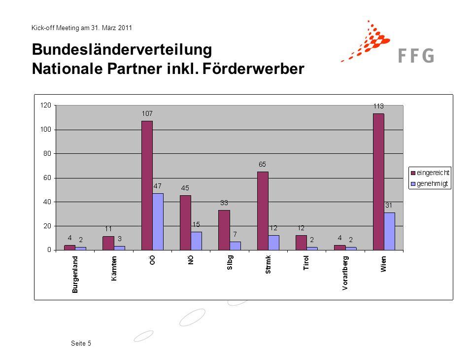 Kick-off Meeting am 31. März 2011 Seite 5 Bundesländerverteilung Nationale Partner inkl. Förderwerber