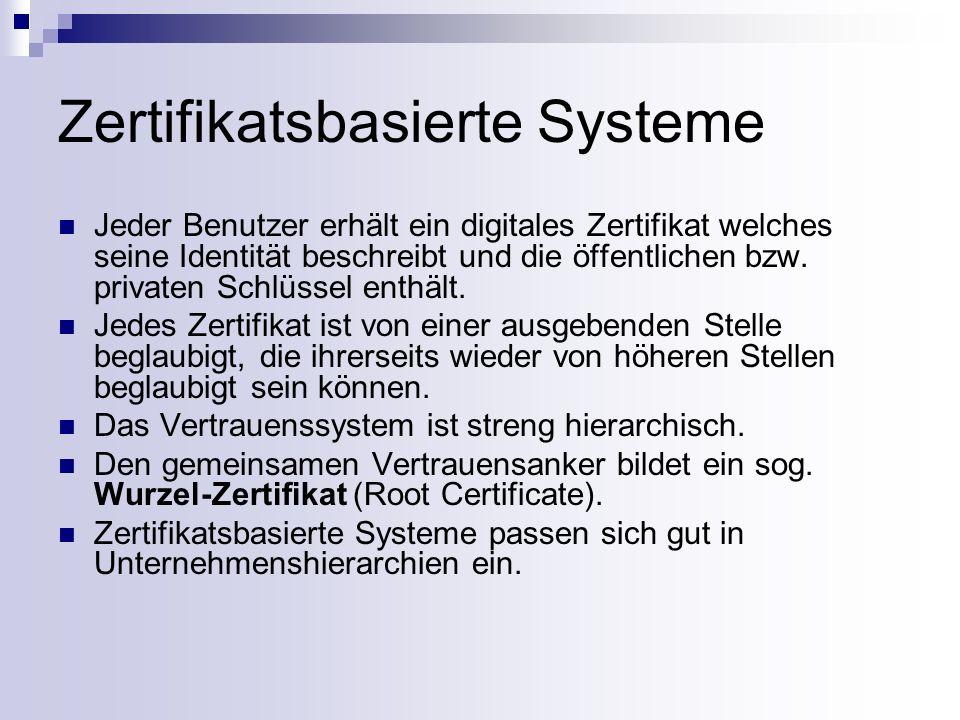 Zertifikate Ein Zertifikat verknüpft Daten eines kryptographischen Schlüssels (oder Schlüsselpaars, bestehend aus öffentlichem und privatem Schlüssel) mit Daten des Inhabers und einer Zertifizierungsstelle, sowie weitere Spezifikationen wie Version, Gültigkeitsdauer, Verwendungszweck und Fingerprint.