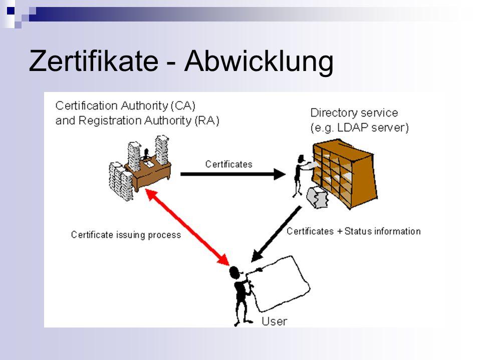 Lebenszyklus eines Zertifikates Schlüsselpaar wird selbst oder von der Registrierungsstelle erzeugt Registrierung beinhaltet Erbringung der vorgeschriebenen Identitätsnachweise Verzeichnisdienst ermöglicht anderen Benutzern Zugriff auf das Zertifikat Bei Widerruf: Publikation des ungültigen Zertifikates über Sperrliste