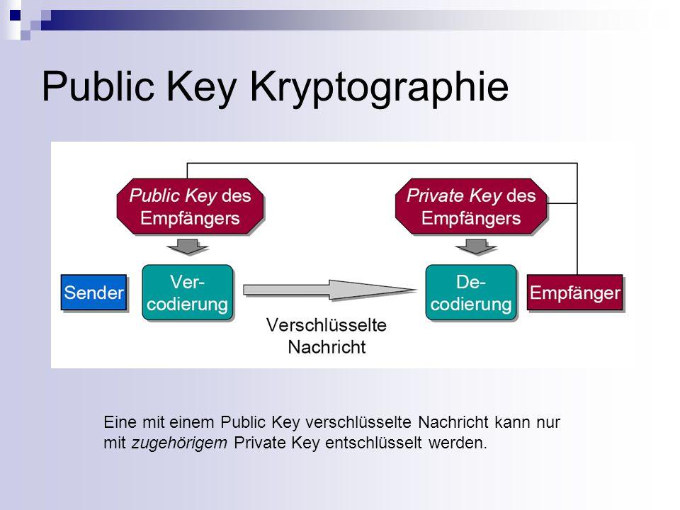 Public Key Kryptographie Integrität wird gewährleistet durch Message Digest - Hash über den Inhalt der Nachricht Identität kann durch digitale Unterschrift sichergestellt werden.