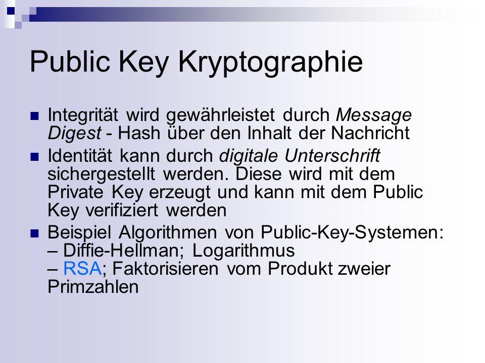 Public Key Kryptographie