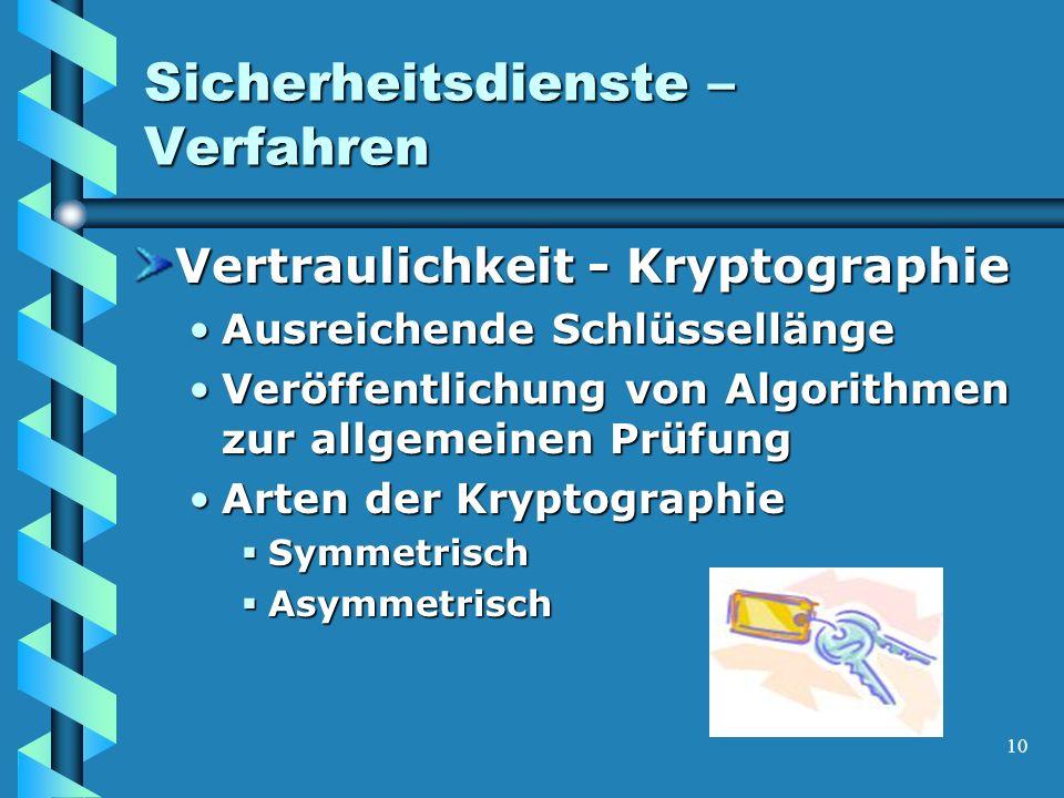 10 Sicherheitsdienste – Verfahren Vertraulichkeit - Kryptographie Ausreichende SchlüssellängeAusreichende Schlüssellänge Veröffentlichung von Algorithmen zur allgemeinen PrüfungVeröffentlichung von Algorithmen zur allgemeinen Prüfung Arten der KryptographieArten der Kryptographie Symmetrisch Symmetrisch Asymmetrisch Asymmetrisch