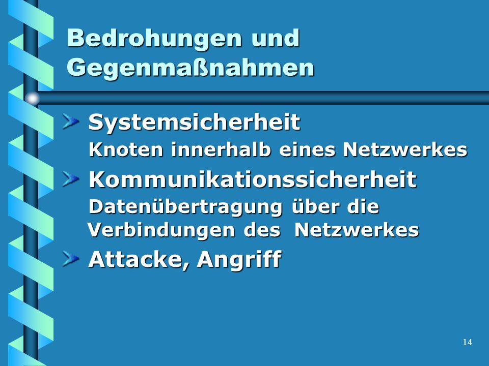 14 Bedrohungen und Gegenmaßnahmen Systemsicherheit Knoten innerhalb eines Netzwerkes Systemsicherheit Knoten innerhalb eines Netzwerkes Kommunikationssicherheit Datenübertragung über die Verbindungen des Netzwerkes Kommunikationssicherheit Datenübertragung über die Verbindungen des Netzwerkes Attacke, Angriff Attacke, Angriff