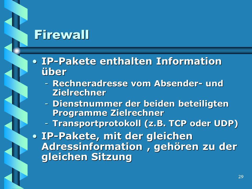 29 Firewall IP-Pakete enthalten Information überIP-Pakete enthalten Information über -Rechneradresse vom Absender- und Zielrechner -Dienstnummer der beiden beteiligten Programme Zielrechner -Transportprotokoll (z.B.