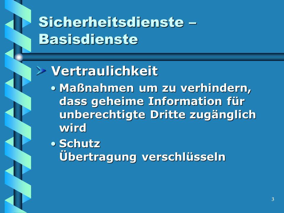 3 Sicherheitsdienste – Basisdienste Vertraulichkeit Vertraulichkeit Maßnahmen um zu verhindern, dass geheime Information für unberechtigte Dritte zugänglich wirdMaßnahmen um zu verhindern, dass geheime Information für unberechtigte Dritte zugänglich wird Schutz Übertragung verschlüsselnSchutz Übertragung verschlüsseln