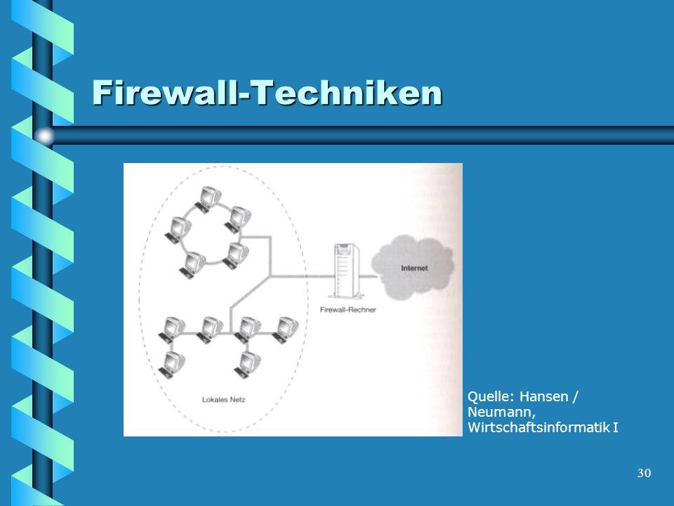 30 Firewall-Techniken Quelle: Hansen / Neumann, Wirtschaftsinformatik I
