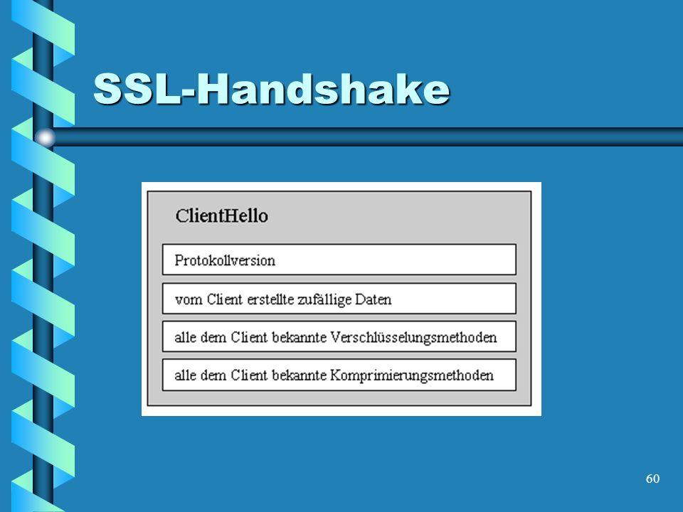 60 SSL-Handshake