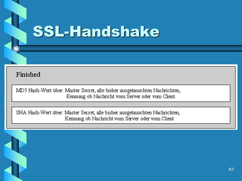 63 SSL-Handshake