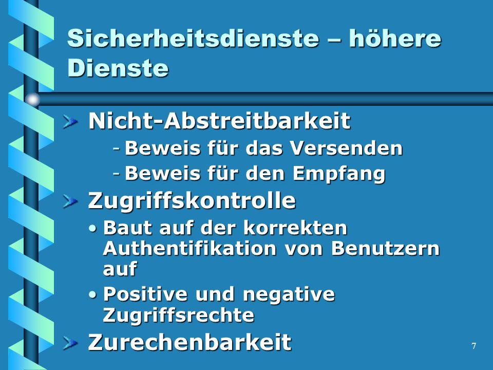 38 Monitoring (Bsp) Quelle: Schubert Computer-& Automationstechnik