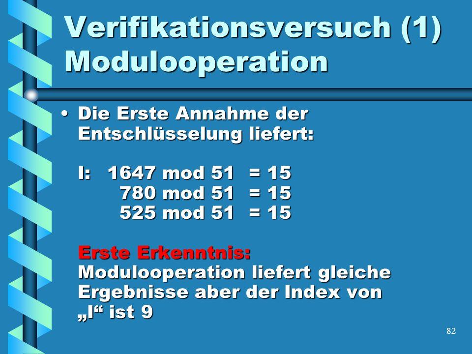 82 Verifikationsversuch (1) Modulooperation Die Erste Annahme der Entschlüsselung liefert: I:1647 mod 51= 15 780 mod 51= 15 525 mod 51= 15 Erste Erkenntnis: Modulooperation liefert gleiche Ergebnisse aber der Index von I ist 9Die Erste Annahme der Entschlüsselung liefert: I:1647 mod 51= 15 780 mod 51= 15 525 mod 51= 15 Erste Erkenntnis: Modulooperation liefert gleiche Ergebnisse aber der Index von I ist 9