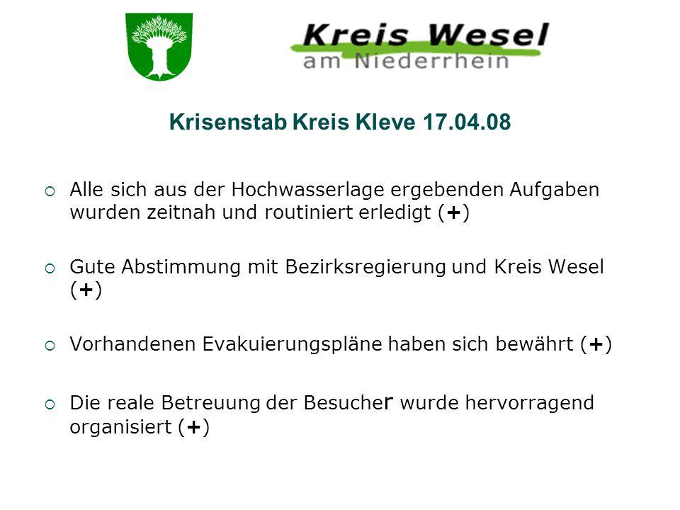 Alle sich aus der Hochwasserlage ergebenden Aufgaben wurden zeitnah und routiniert erledigt (+) Gute Abstimmung mit Bezirksregierung und Kreis Wesel (
