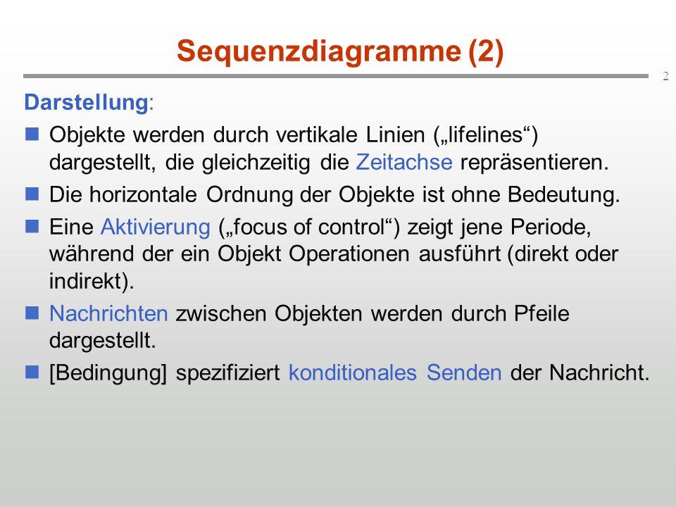 3 Differenzierter Kontrollfluss: Synchron: ein geschachtelter Kontrollfluß, typischerweise als Prozeduraufruf implementiert.