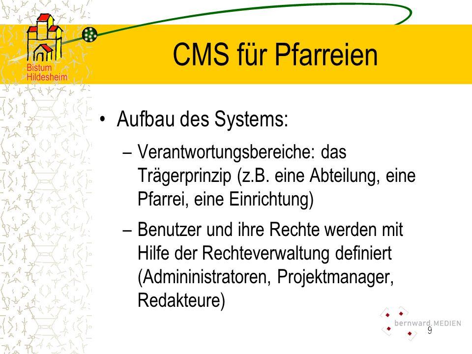 20 CMS für Pfarreien Beispiel: www.sankt-augustinus- hannover.de