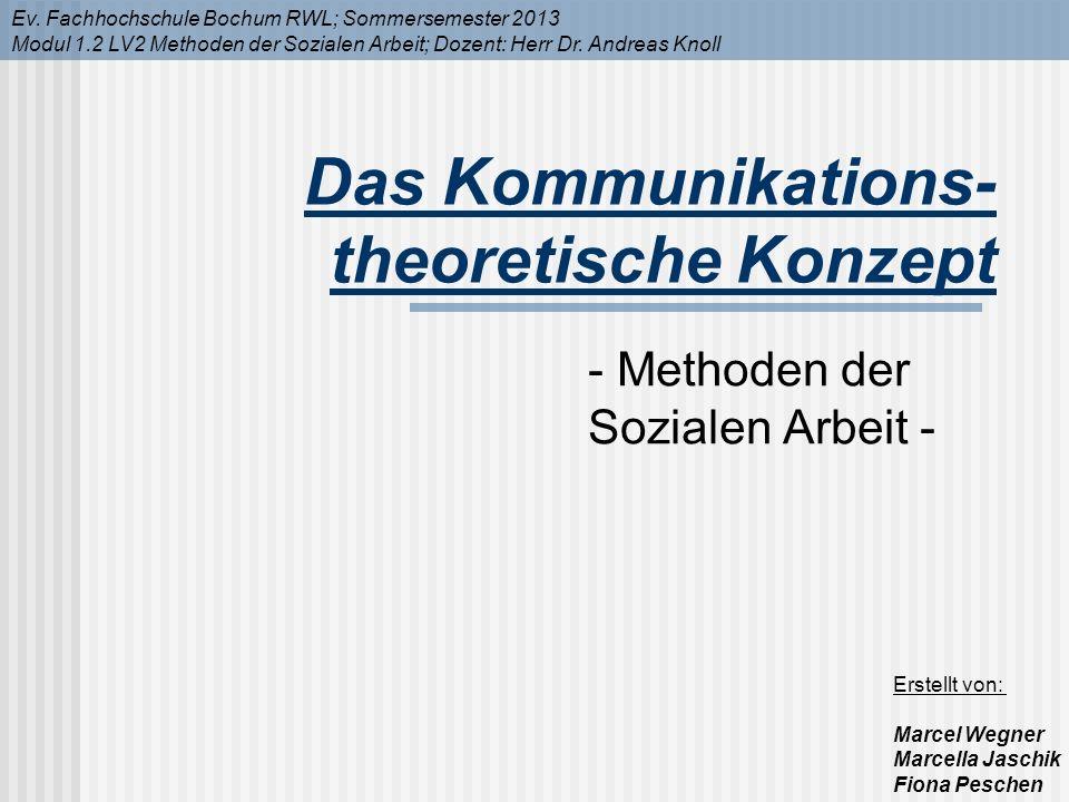 Inhaltsverzeichnis Paul Watzlawick - Biografie - Kommunikationstheorie Die 5 Axiome der Kommunikation - Methoden nach Watzlawick - Verfahren nach Watzlawick Friedemann Schulz von Thun - Biografie - Einführung und Hintergrund - Sender-/Empfänger-Modell - Vier-Ohren-Modell Bezug: Schulz von Thun - Watzlawick