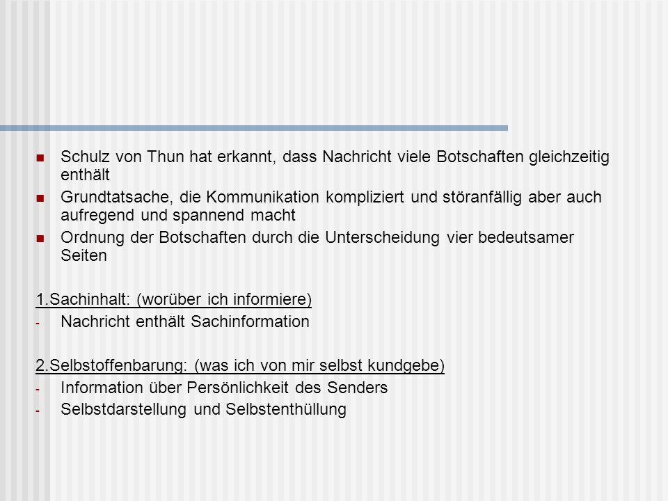 Schulz von Thun hat erkannt, dass Nachricht viele Botschaften gleichzeitig enthält Grundtatsache, die Kommunikation kompliziert und störanfällig aber