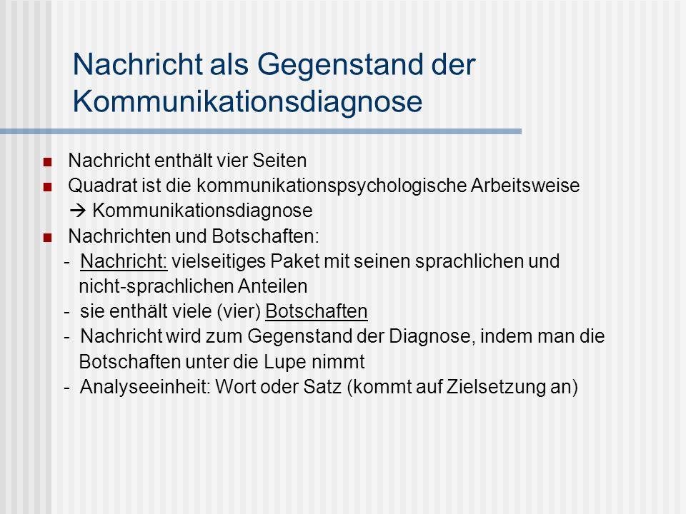 Nachricht als Gegenstand der Kommunikationsdiagnose Nachricht enthält vier Seiten Quadrat ist die kommunikationspsychologische Arbeitsweise Kommunikat