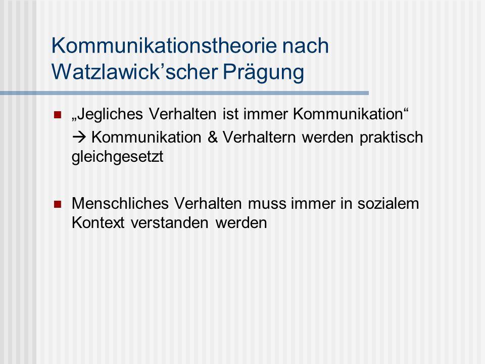 Kommunikationstheorie nach Watzlawickscher Prägung Jegliches Verhalten ist immer Kommunikation Kommunikation & Verhaltern werden praktisch gleichgeset