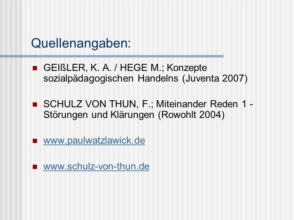 Quellenangaben: GEIßLER, K. A. / HEGE M.; Konzepte sozialpädagogischen Handelns (Juventa 2007) SCHULZ VON THUN, F.; Miteinander Reden 1 - Störungen un